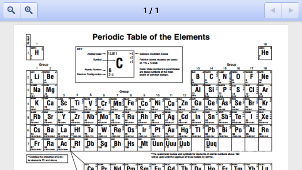11 How To Read The Periodic Table Video Table Periodic The Video To